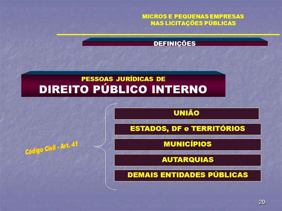 PESSOAS JURÍDICAS DE DIREITO PÚBLICO INTERNO