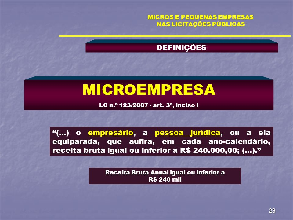 MICROEMPRESA DEFINIÇÕES