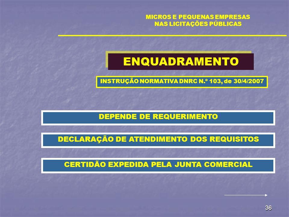 ENQUADRAMENTO DEPENDE DE REQUERIMENTO