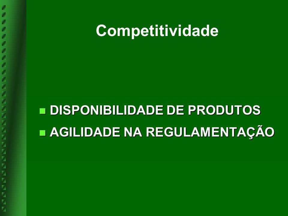 Competitividade DISPONIBILIDADE DE PRODUTOS
