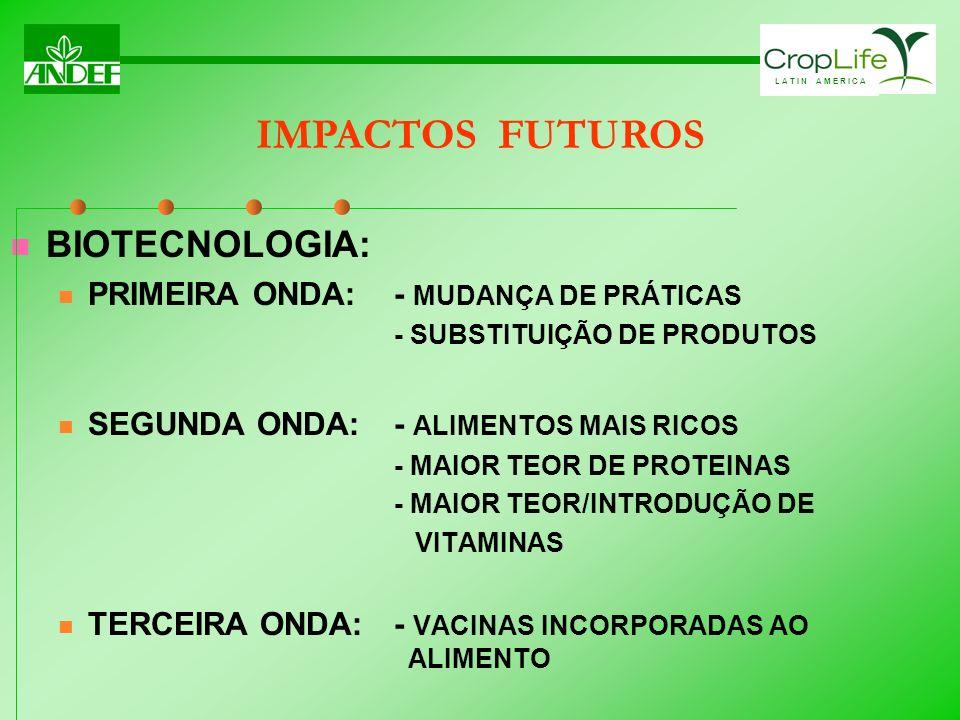 IMPACTOS FUTUROS BIOTECNOLOGIA: PRIMEIRA ONDA: - MUDANÇA DE PRÁTICAS