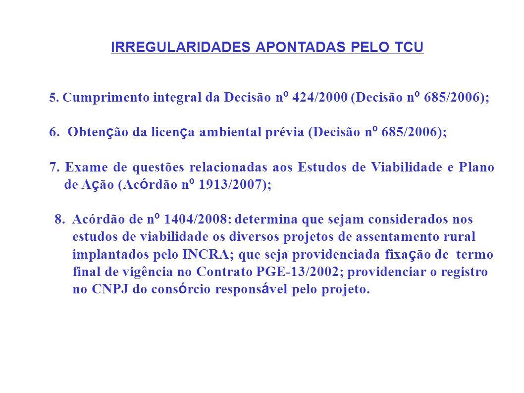IRREGULARIDADES APONTADAS PELO TCU