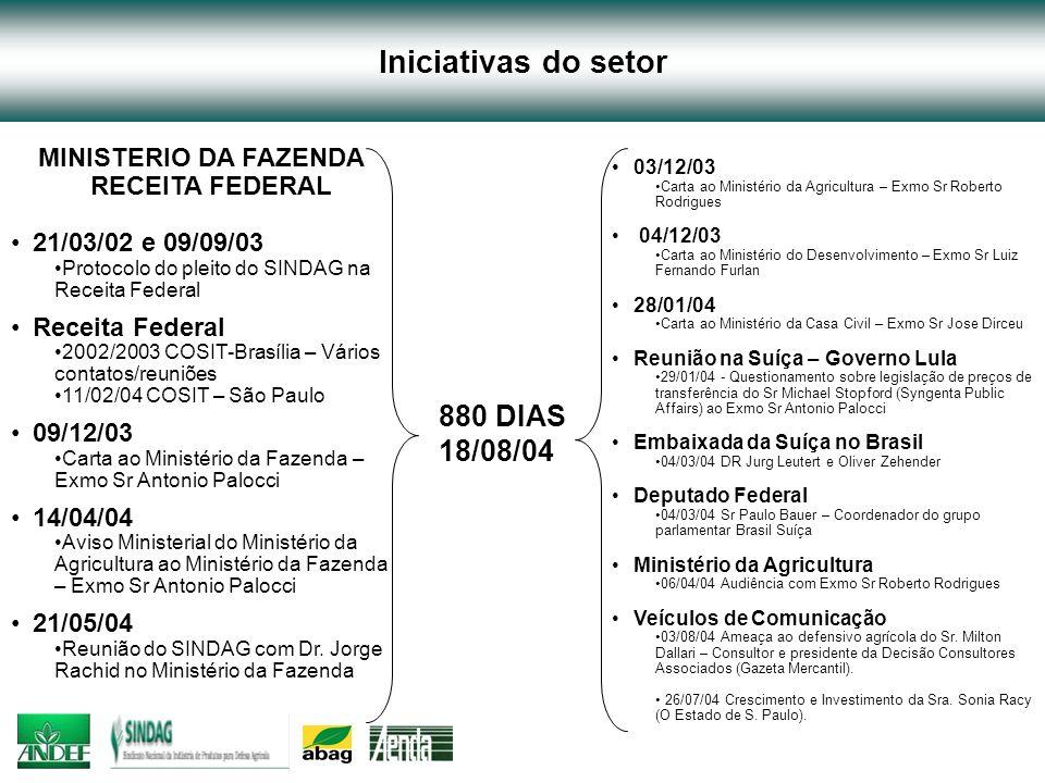 MINISTERIO DA FAZENDA RECEITA FEDERAL