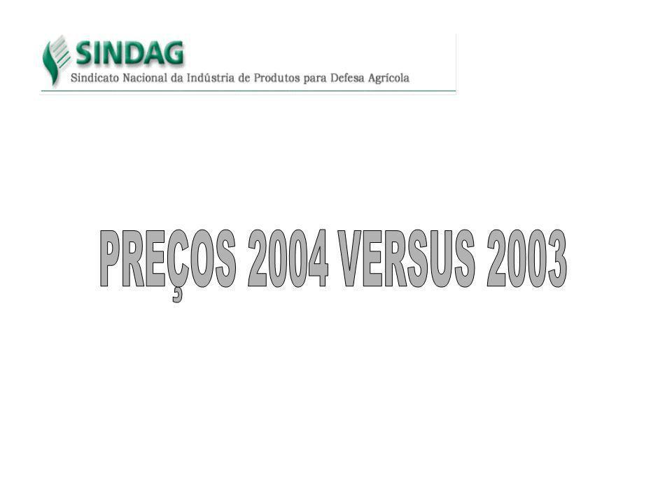 PREÇOS 2004 VERSUS 2003