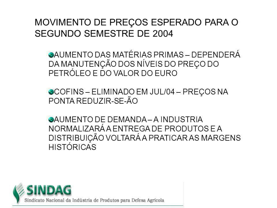 MOVIMENTO DE PREÇOS ESPERADO PARA O SEGUNDO SEMESTRE DE 2004