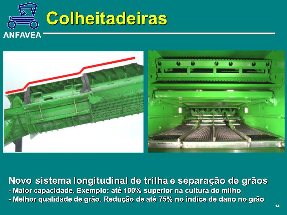 Colheitadeiras Novo sistema longitudinal de trilha e separação de grãos. - Maior capacidade. Exemplo: até 100% superior na cultura do milho.