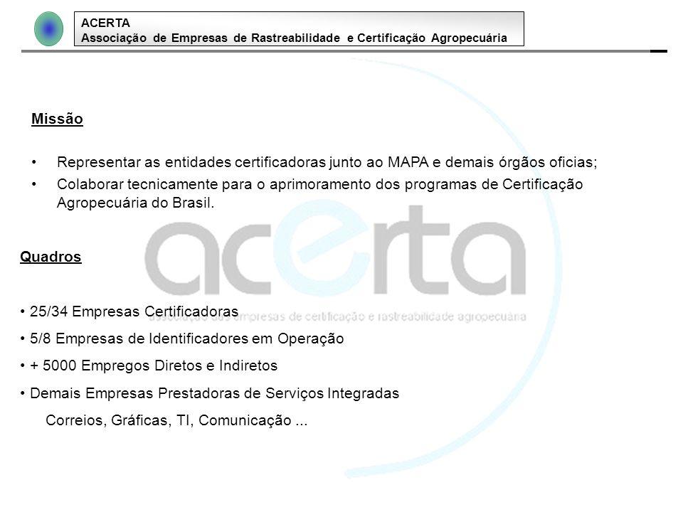25/34 Empresas Certificadoras