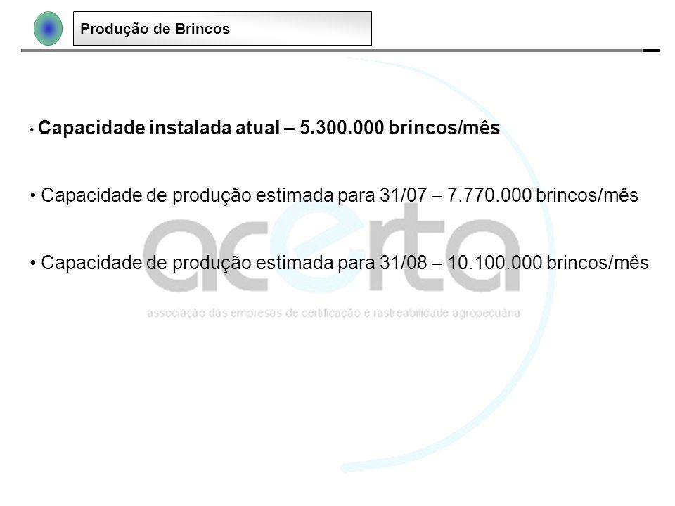 Capacidade de produção estimada para 31/07 – 7.770.000 brincos/mês