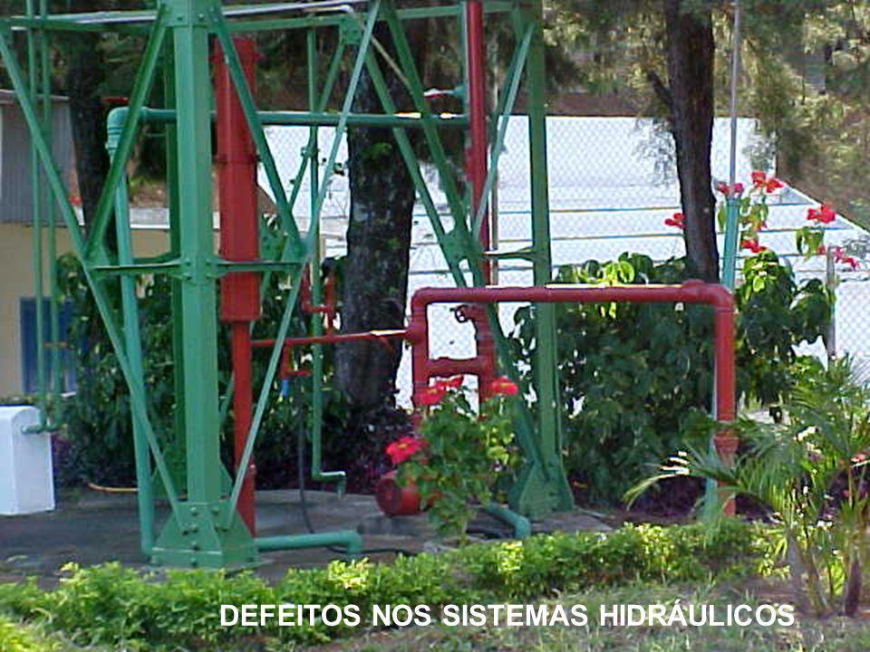DEFEITOS NOS SISTEMAS HIDRÁULICOS
