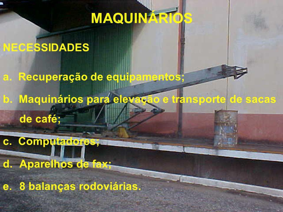 MAQUINÁRIOS NECESSIDADES a. Recuperação de equipamentos;