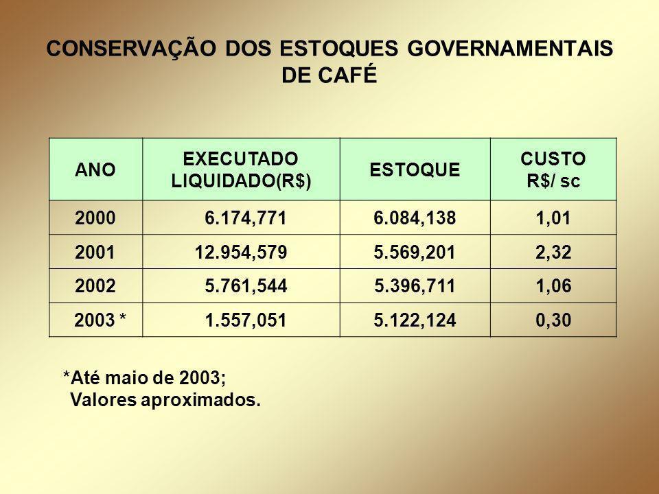 CONSERVAÇÃO DOS ESTOQUES GOVERNAMENTAIS DE CAFÉ