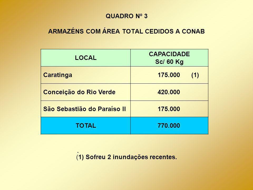 QUADRO Nº 3 ARMAZÉNS COM ÁREA TOTAL CEDIDOS A CONAB