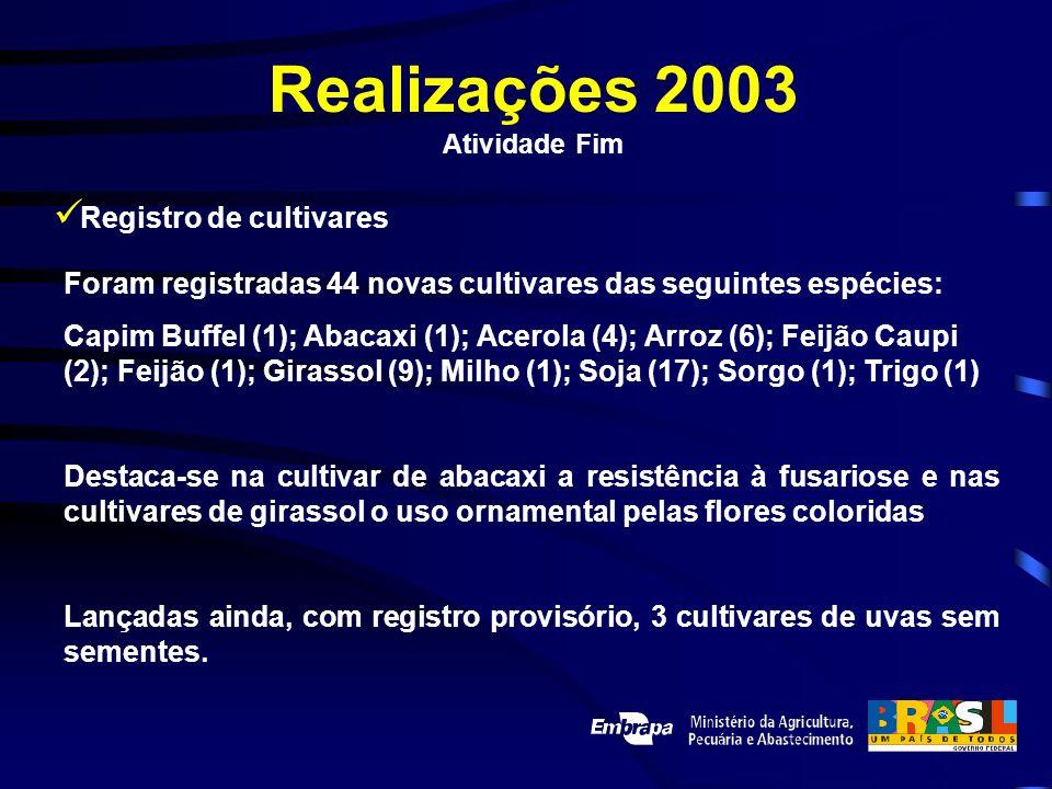 Realizações 2003 Registro de cultivares