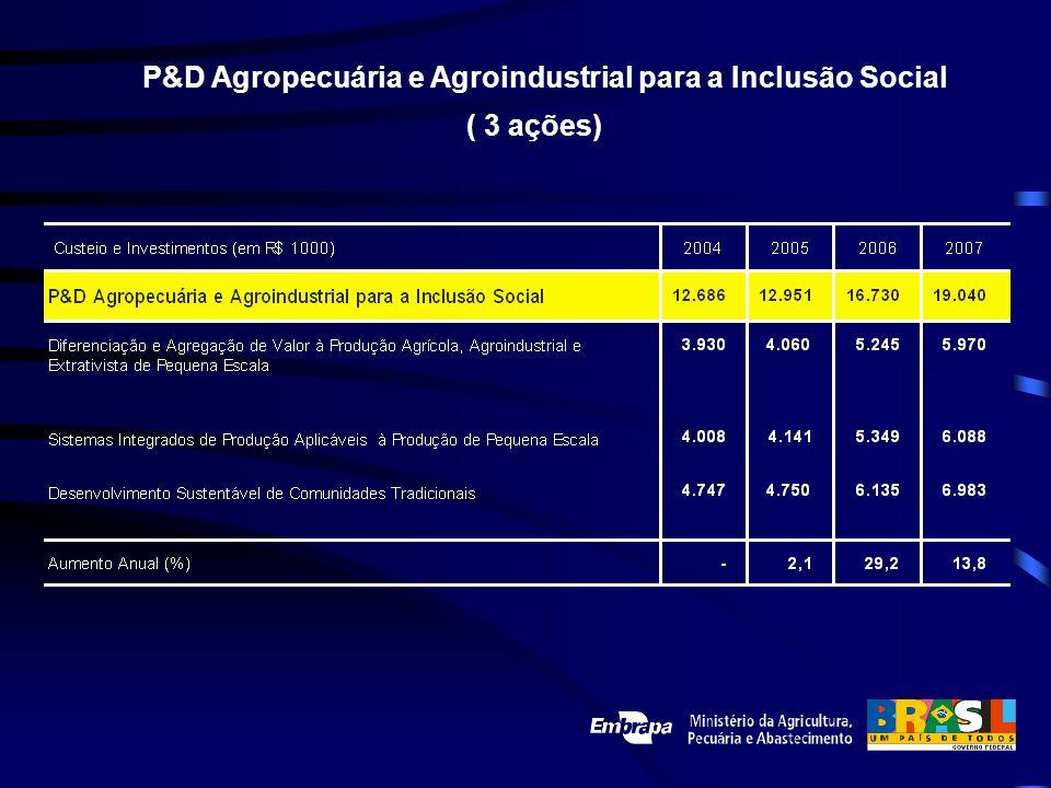 P&D Agropecuária e Agroindustrial para a Inclusão Social