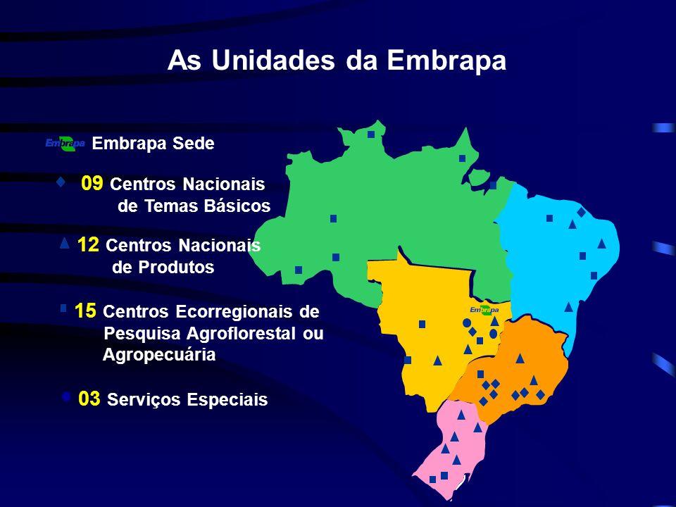 As Unidades da Embrapa 09 Centros Nacionais de Temas Básicos