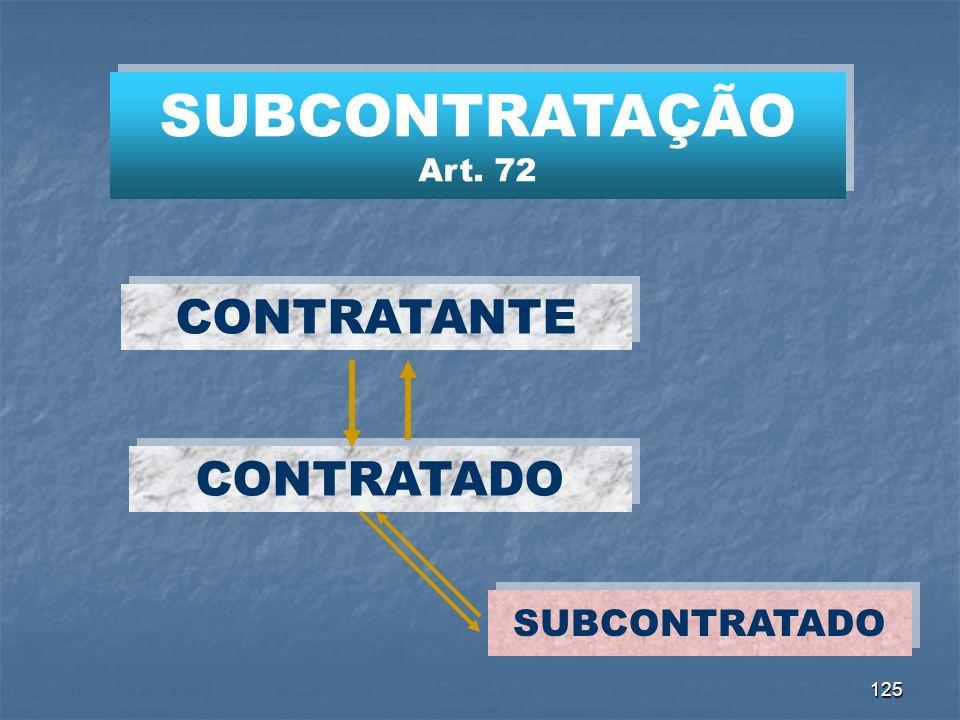 SUBCONTRATAÇÃO Art. 72 CONTRATANTE CONTRATADO SUBCONTRATADO