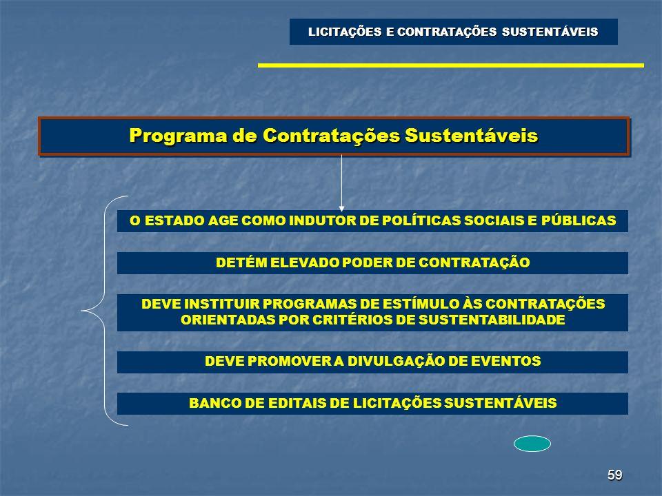 Programa de Contratações Sustentáveis