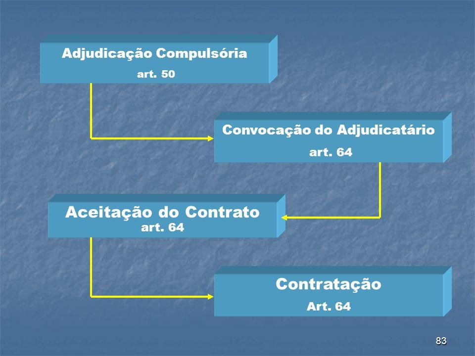 Aceitação do Contrato art. 64