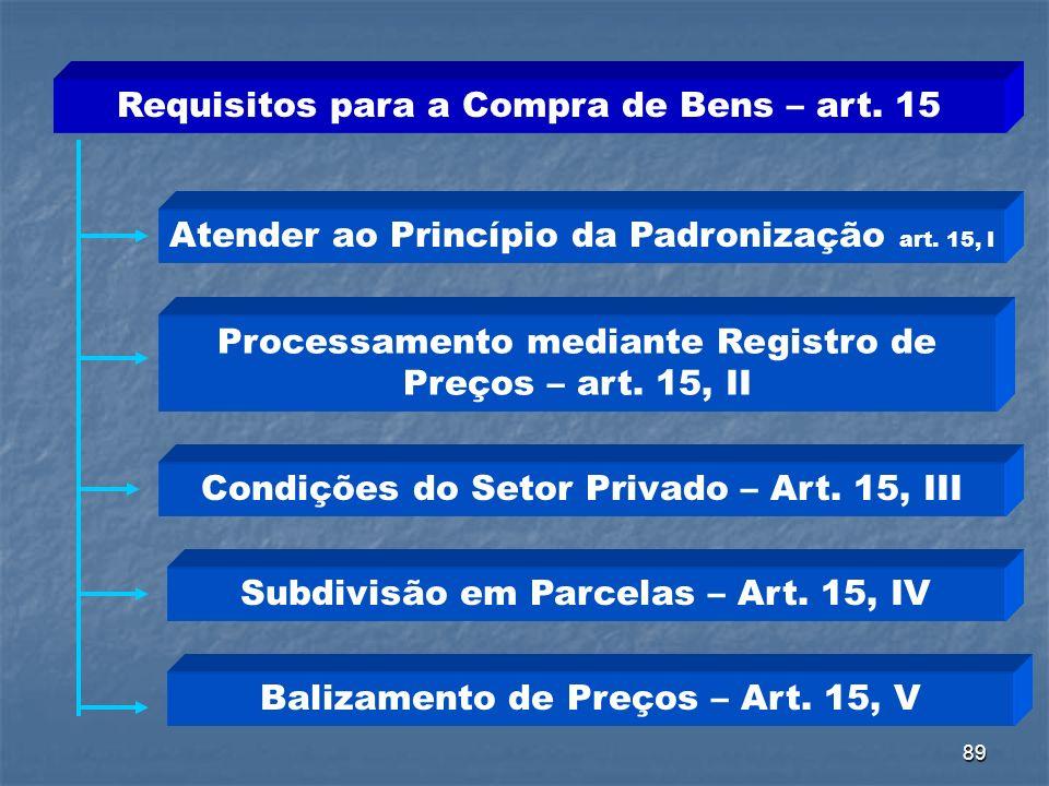 Requisitos para a Compra de Bens – art. 15