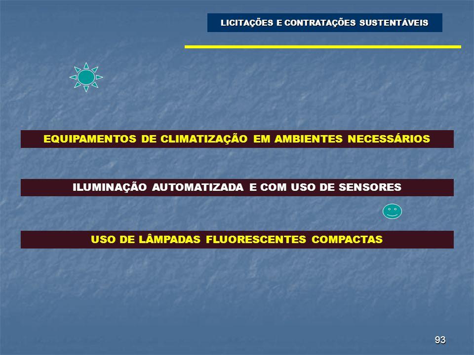 EQUIPAMENTOS DE CLIMATIZAÇÃO EM AMBIENTES NECESSÁRIOS