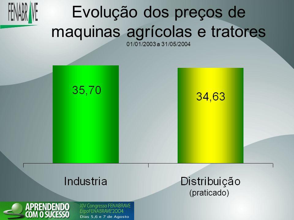 Evolução dos preços de maquinas agrícolas e tratores 01/01/2003 a 31/05/2004