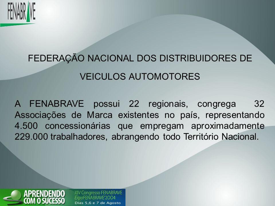 FEDERAÇÃO NACIONAL DOS DISTRIBUIDORES DE VEICULOS AUTOMOTORES