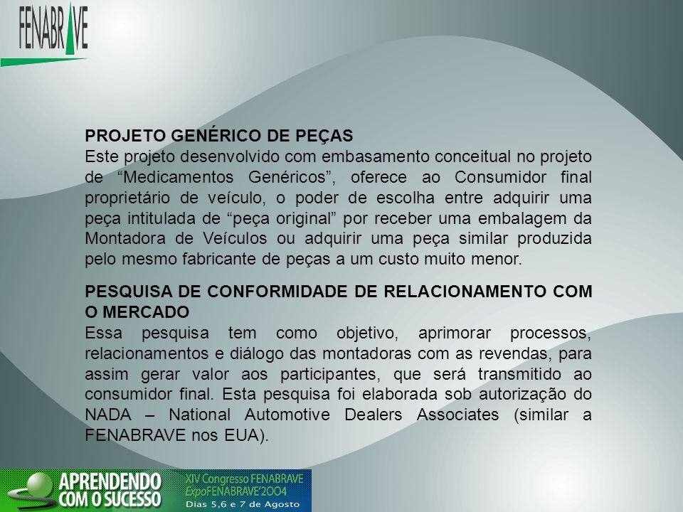 PROJETO GENÉRICO DE PEÇAS