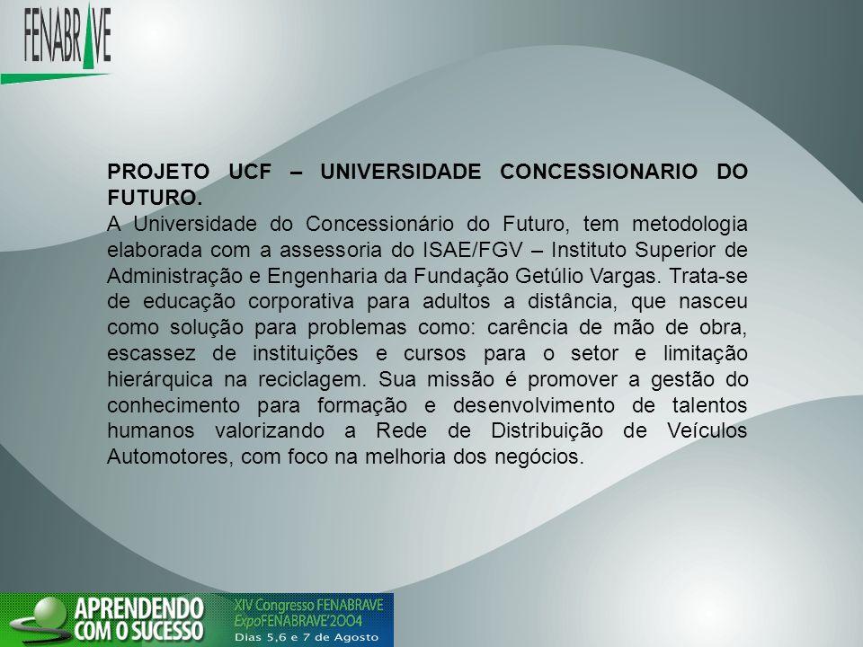 PROJETO UCF – UNIVERSIDADE CONCESSIONARIO DO FUTURO.