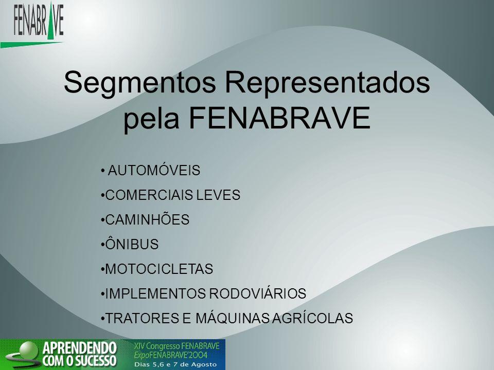 Segmentos Representados pela FENABRAVE