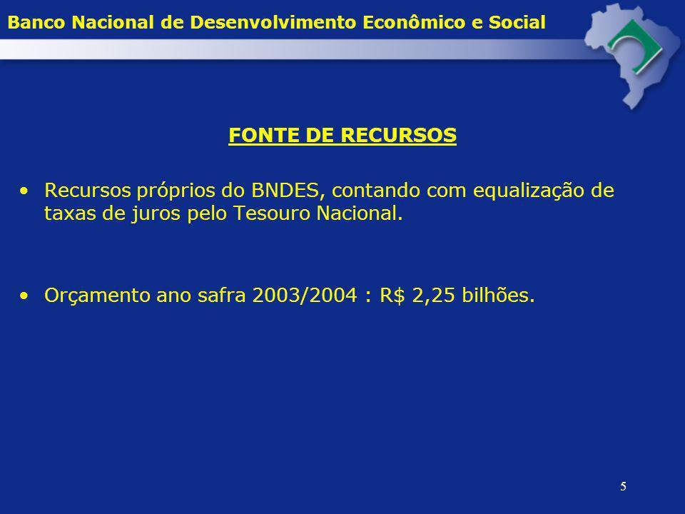 Orçamento ano safra 2003/2004 : R$ 2,25 bilhões.