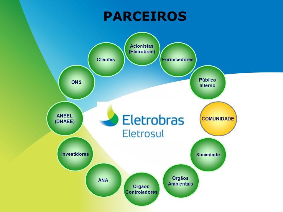 PARCEIROS Acionistas (Eletrobrás) Clientes Fornecedores ONS Público