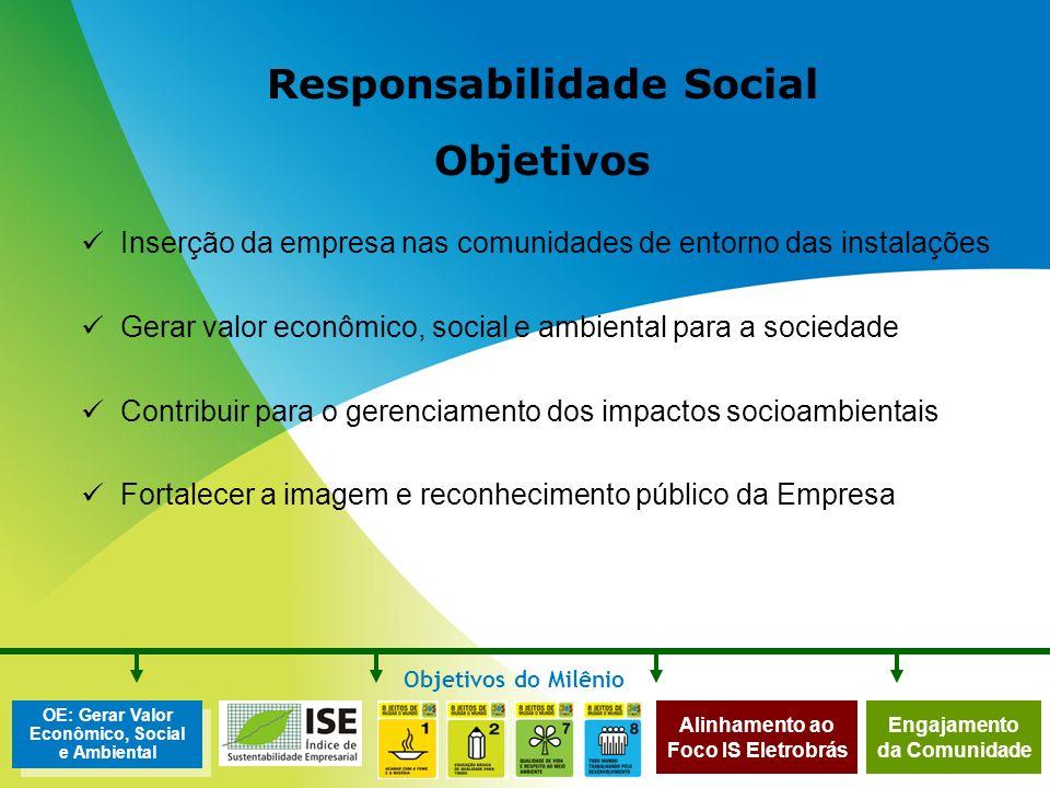Responsabilidade Social Objetivos