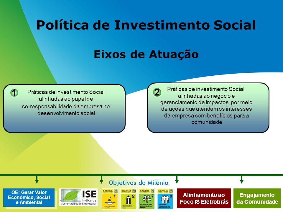 Política de Investimento Social Eixos de Atuação