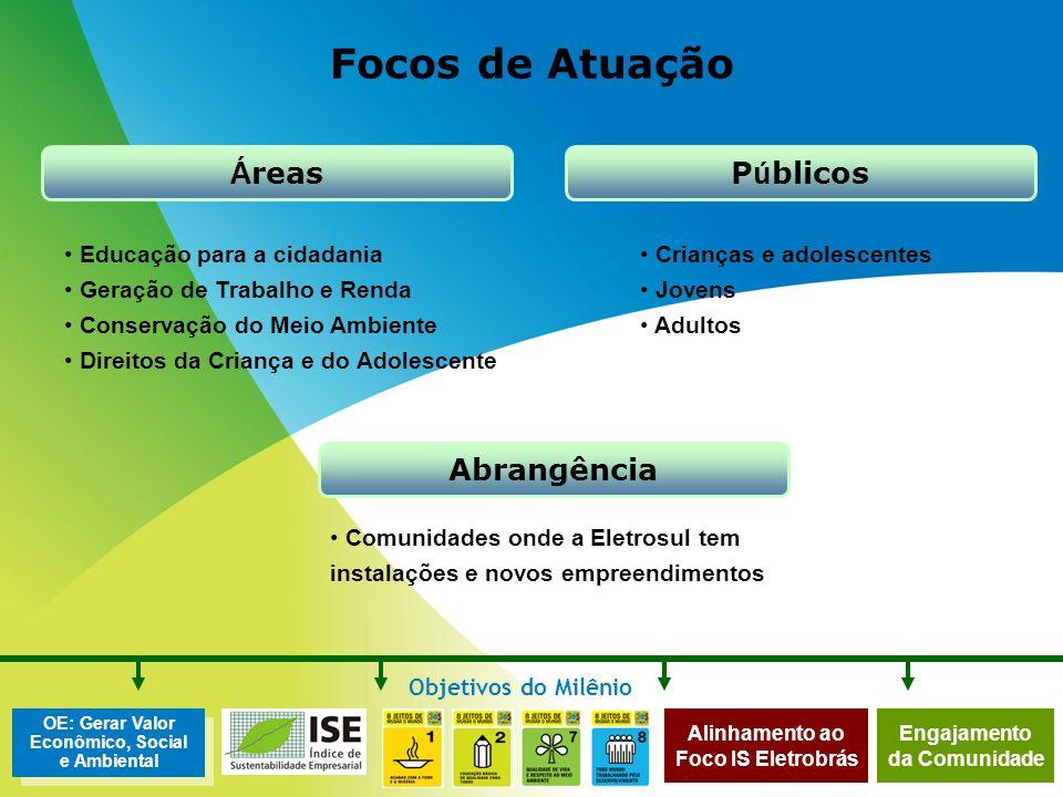 Focos de Atuação Áreas Públicos Abrangência Educação para a cidadania