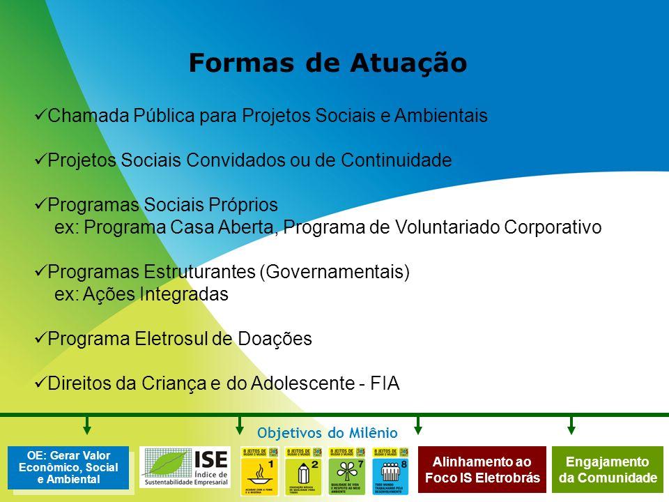 Formas de Atuação Chamada Pública para Projetos Sociais e Ambientais