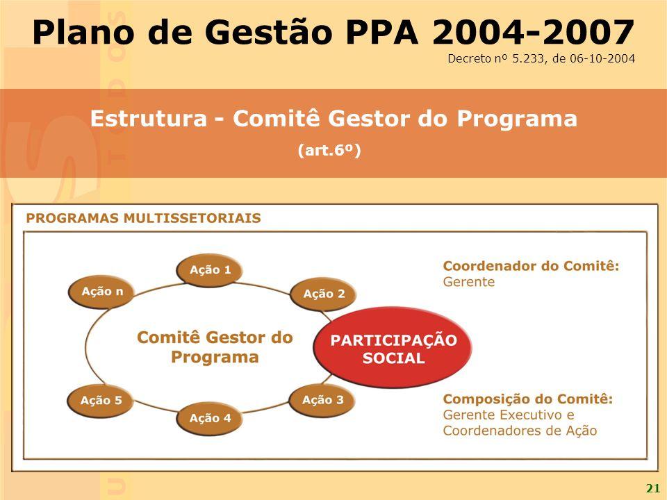 Estrutura - Comitê Gestor do Programa