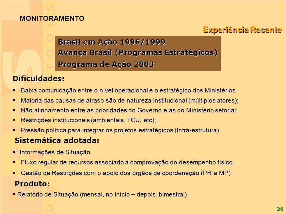 Experiência Recente MONITORAMENTO Brasil em Ação 1996/1999