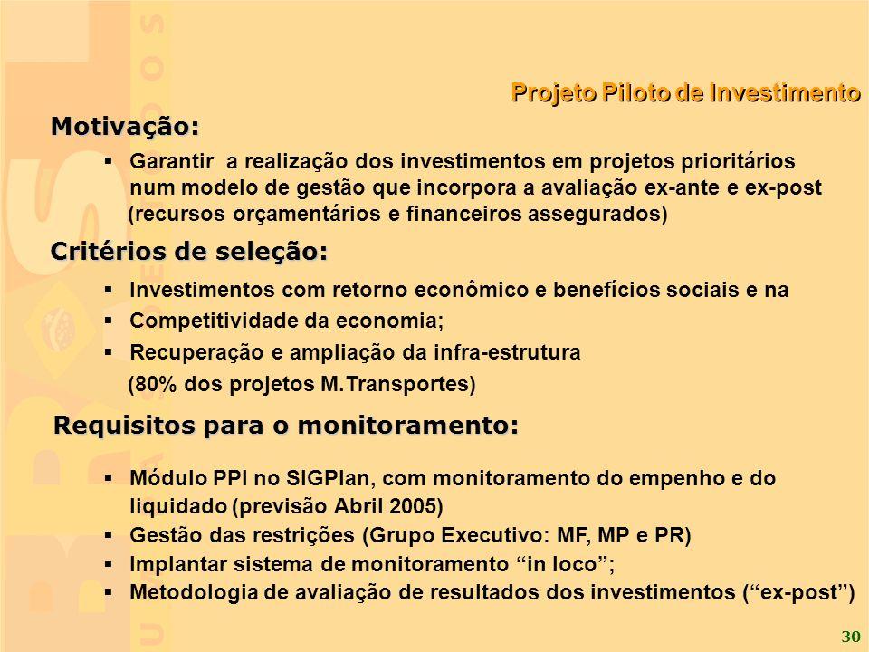 Projeto Piloto de Investimento Motivação: