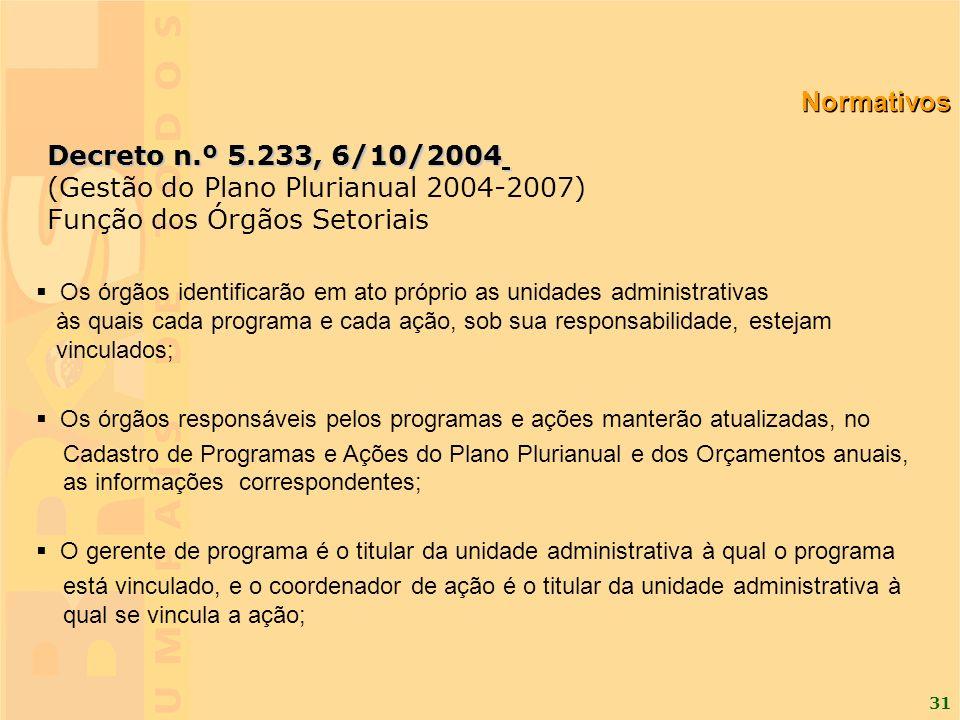 (Gestão do Plano Plurianual 2004-2007) Função dos Órgãos Setoriais