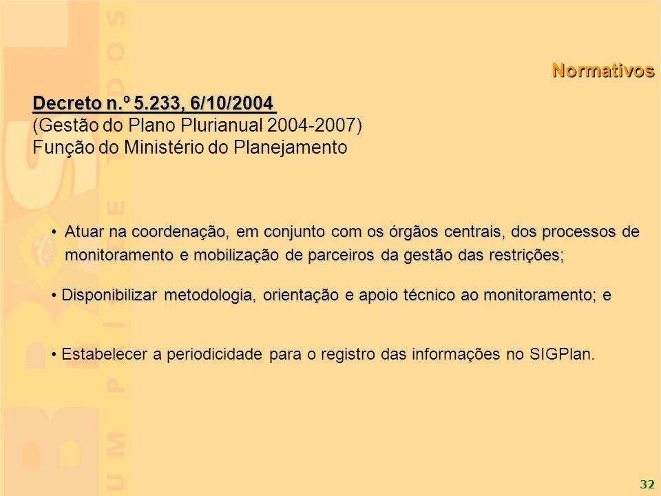 (Gestão do Plano Plurianual 2004-2007)