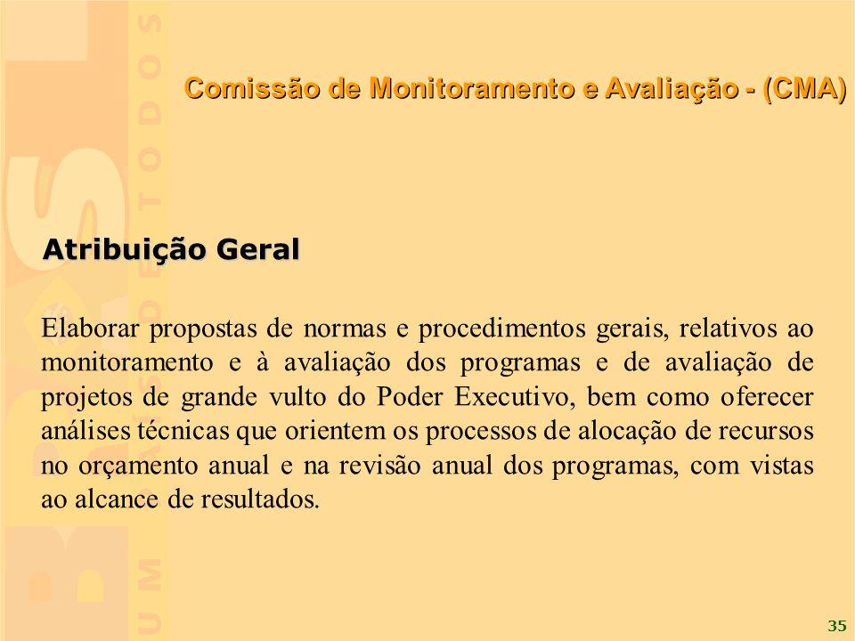 Comissão de Monitoramento e Avaliação - (CMA)