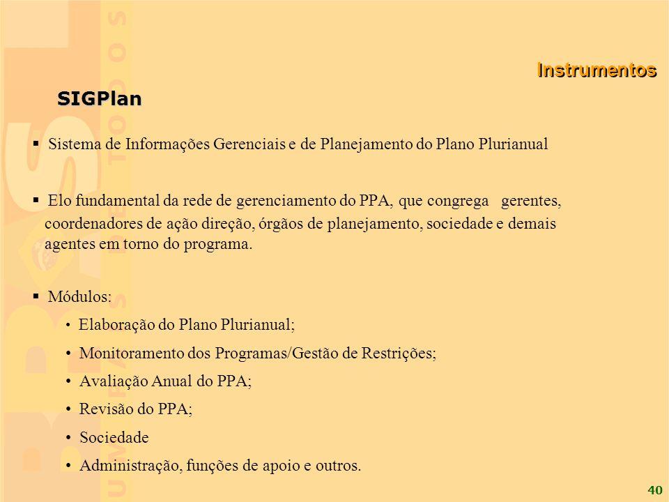 Instrumentos SIGPlan. Sistema de Informações Gerenciais e de Planejamento do Plano Plurianual.