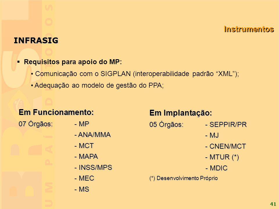 Instrumentos INFRASIG Em Funcionamento: Em Implantação: