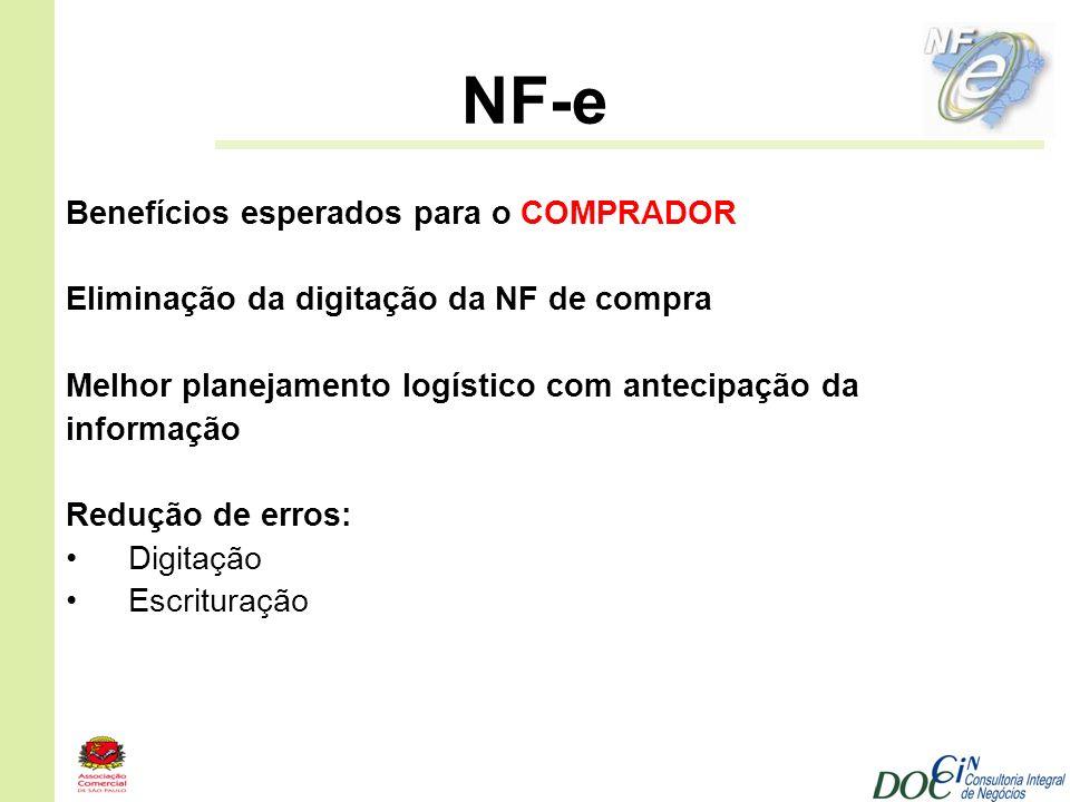 NF-e Benefícios esperados para o COMPRADOR
