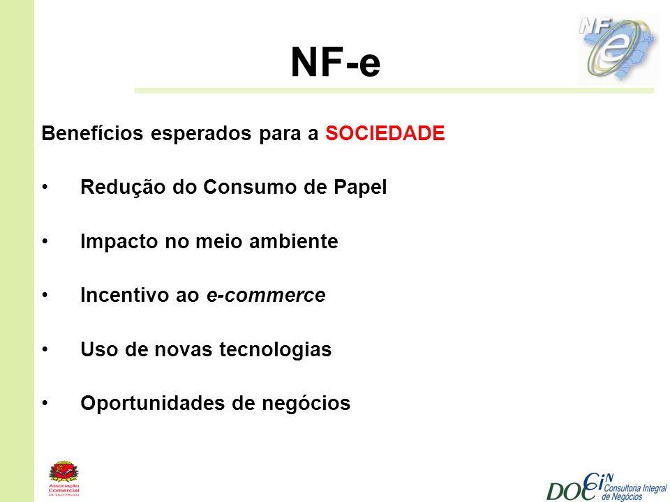 NF-e Benefícios esperados para a SOCIEDADE Redução do Consumo de Papel