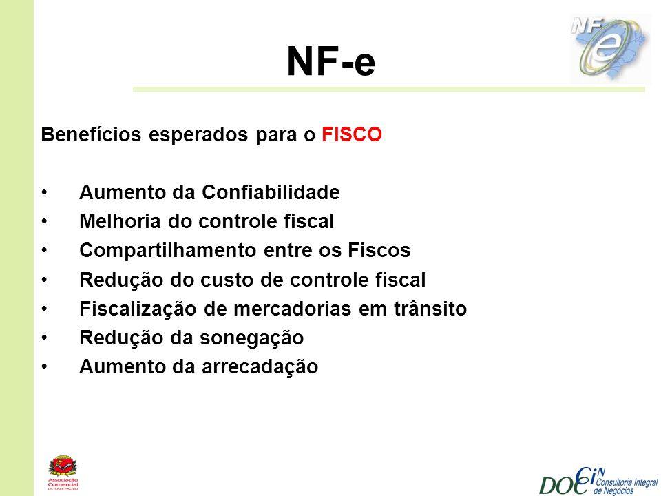 NF-e Benefícios esperados para o FISCO Aumento da Confiabilidade