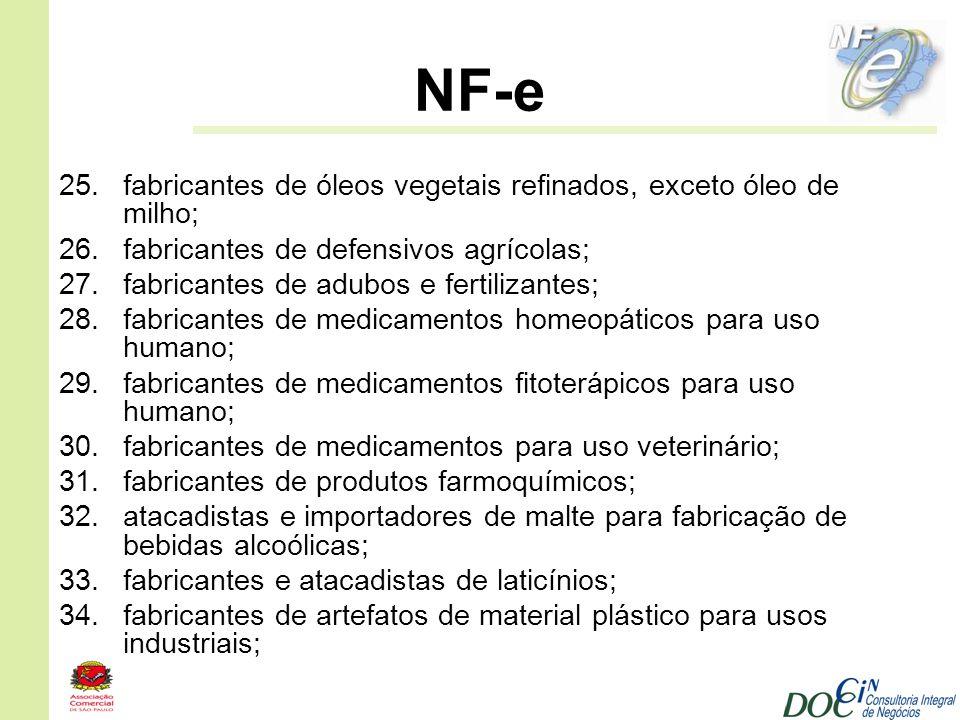 NF-e fabricantes de óleos vegetais refinados, exceto óleo de milho;