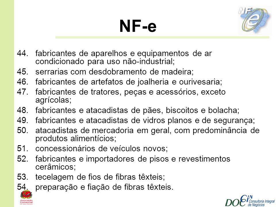 NF-e fabricantes de aparelhos e equipamentos de ar condicionado para uso não-industrial; serrarias com desdobramento de madeira;