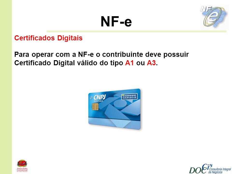 NF-e Certificados Digitais