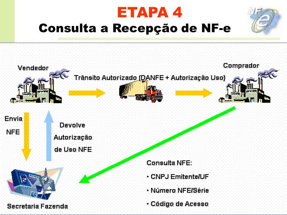 Consulta a Recepção de NF-e